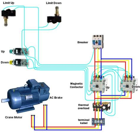 elevator wiring diagram dc motor brushed dc motor diagram