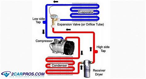 ac system diagram how car air conditioners work explained in 5 minutes