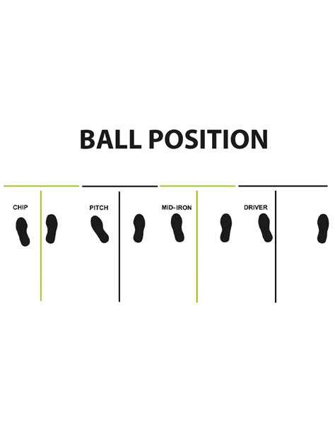 ball position in golf swing morodz golf alignment rods by mvp sport and david