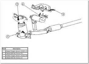 X Location Lambda O2 Sensor Replacement P1647 Jaguar Forums