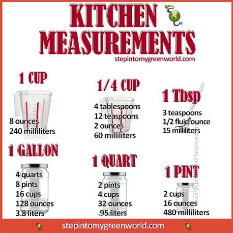 Measurements In Kitchen by Kitchen Measurement Every Thing Any Thing