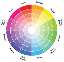 color wheele ros e the color wheel for pastel colored denim