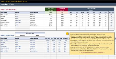 restaurant financial plan template  excel business plan