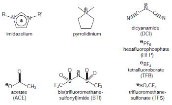 Table Matters Ionic Liquids For Energy Storage Applications Sigma Aldrich