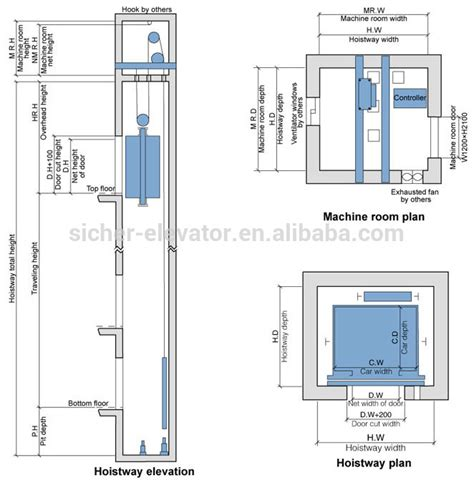 Machineless Room Elevator by Ce Approved Vvvf Small Machine Room Machine