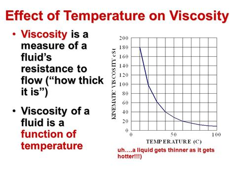 viscosity of water at room temperature engine jim halderman ppt