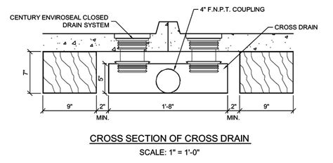 train track section railway track cross section dimensions crafts