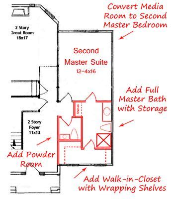 house plans with master suite on second floor 16 best images about sitting room ideas on pinterest walk in closet attic master