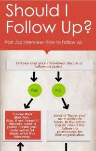 should i follow up post management guru