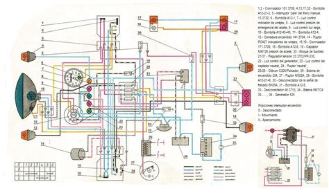 land rover series iia wiring diagram land rover defender
