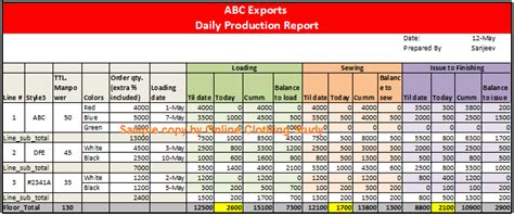Daily Manpower Report Format In Excel Calendar June Production Rate Sheet Template