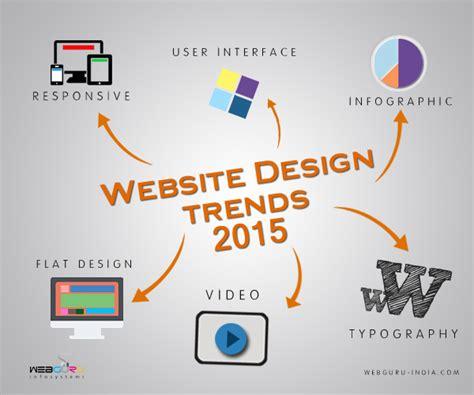 homepage design trends index of blog wp content uploads 2015 01