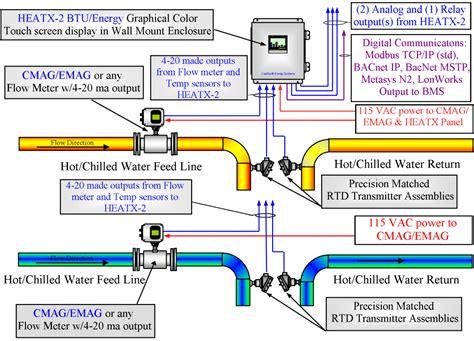 gas meter diagram gas meter diagram gas meter display messages understand
