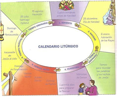 Aciprensa Calendario Liturgico 2015 De Austria Religi 243 N Mi 233 Rcoles De Ceniza Cuaresma