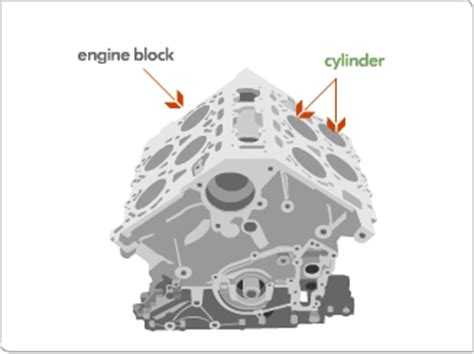 w18 engine diagram get free image about wiring diagram