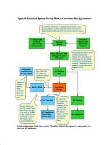 rv power supply wiring diagram rv connector wiring diagram wiring diagrams
