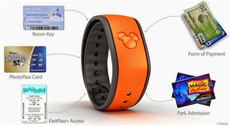 internet magic go email me if thats you disney s magicbands make theme park experience even more