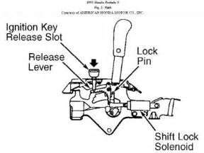 honda accord shift solenoid images frompo 1