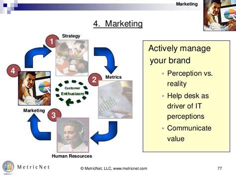 help desk best practices free help desk series help desk best practices