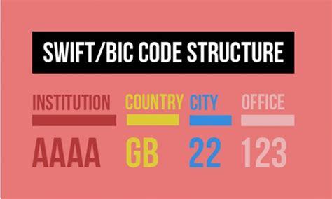 codice bic bic o due termini diversi per indicare lo stesso