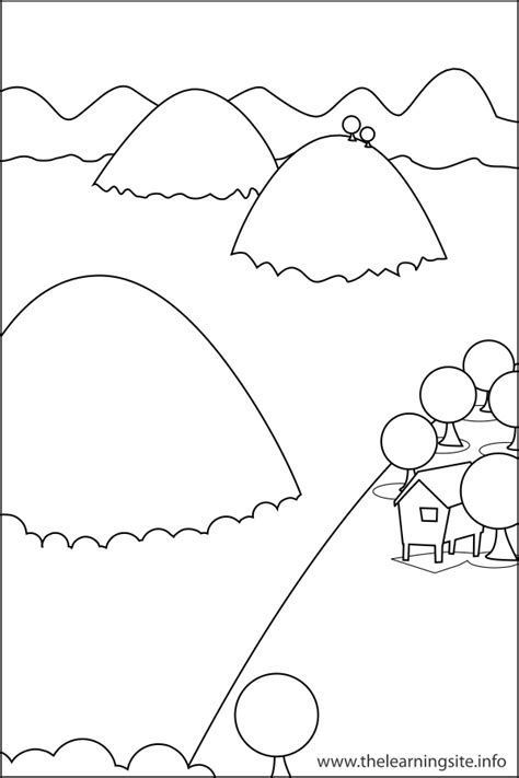 free coloring pages of landforms