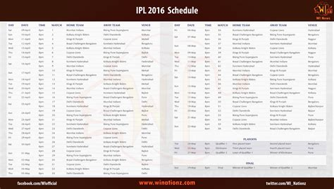 ipl time table 2016 download picture calendar template 2016 ipl 9 2016 time table pic calendar template 2016