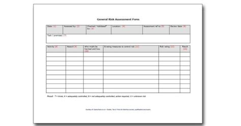 Bsa Risk Assessment Sle Templates Resume Exles Pvye8p8ame Aml Audit Template