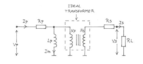transformer primary inductance calculator coil and transformer calculator