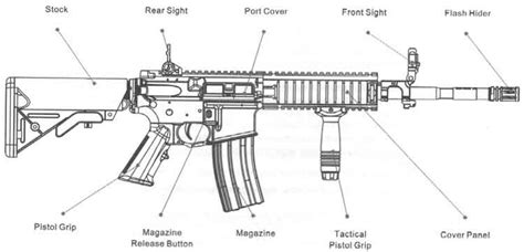 m4 parts diagram image gallery m4 airsoft parts