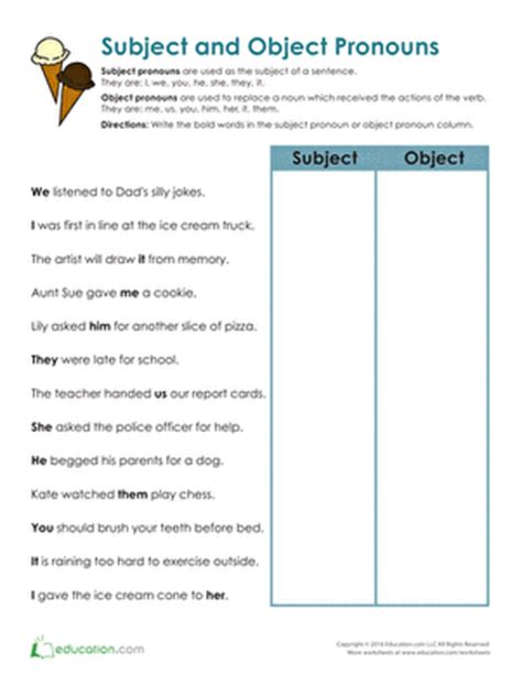 Subject Pronouns Worksheet by Subject And Object Pronouns Worksheet Education