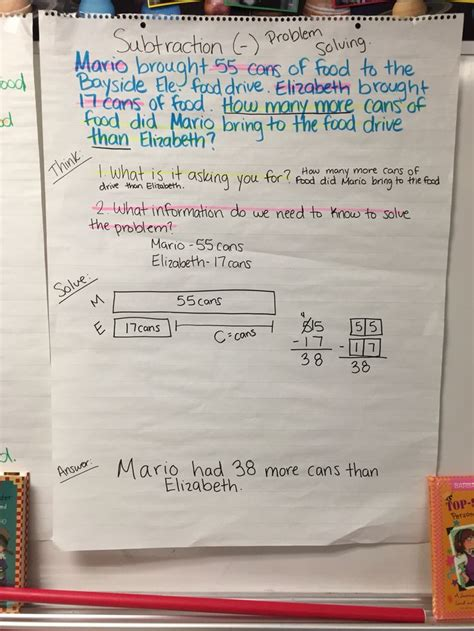 diagram to solve subtraction math problem solving grade 4 5 estimation worksheets dynamically created 2 step addition and