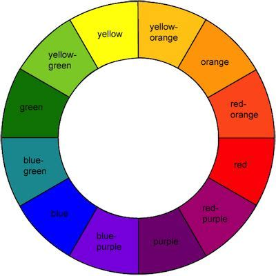 braces color wheel 17 best ideas about braces color wheel on