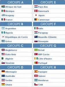 poules coupe du monde 2010 a7ki koora foot tunisien