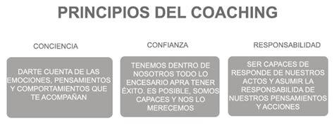que es el couching 191 que es coaching la escuela de emprendedores
