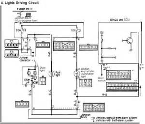 2000 mitsubishi eclipse headlight wiring diagram car wiring diagram tinyuniverse co
