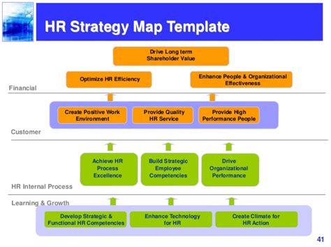 hr balanced scorecard template hr balanced scorecard template free template design