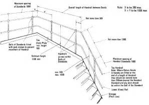Banister Regulations by Handrails For Stairs Design Of Your House Its