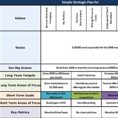 strategic plan in excel format business templates