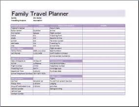 Travel Budget Planner Template Pin Vacation Budget Planner Template On Pinterest