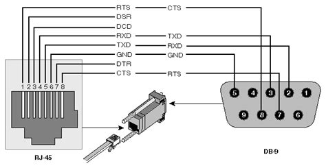 rj11 to db9 wiring diagram efcaviation