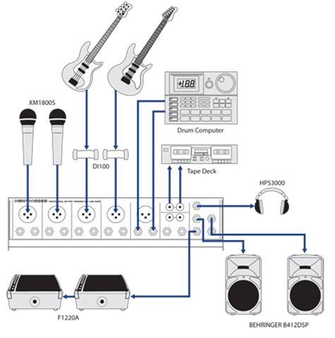 Mixer Xenyx 1002b behringer xenyx 1002b mixer audio mixers vistek canada