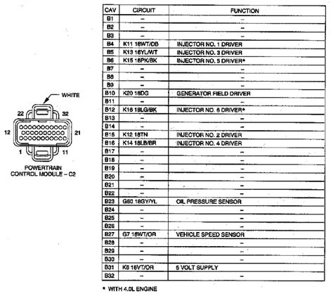 96 jeep pcm wiring diagram efcaviation
