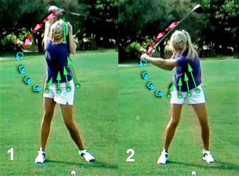 start golf swing with right shoulder critical review