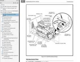 Gem Electric Car Parts Manual Gem Electric Wiring Diagram Get Free Image About Wiring