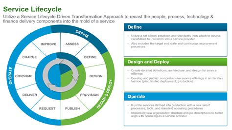 how to to be a service project orientation vs service orientation vmware blogs