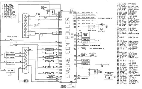 dodge ram 1500 ignition wiring diagram dodge ram wiring harness diagram archives engine diagrams