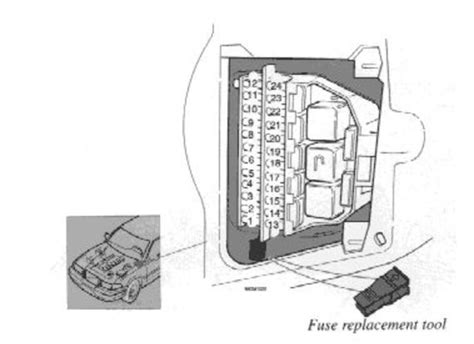 1998 volvo v70 ignition switch wiring diagram 2004 volvo