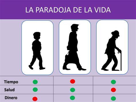 imagenes retoricas paradoja 5 ejemplos de paradoja y definici 243 n yavendr 225 s