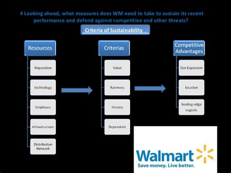 Walmart Background Check Competitive Cheap Write My Essay Wal Mart Essaypapers X Fc2