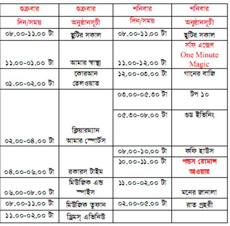 radio program schedule template radio aamar 88 4 fm program schedule bd show time